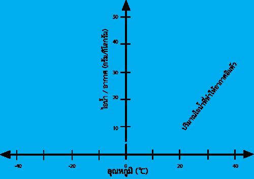 Graph-rh